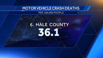 6. Hale County: 36.1