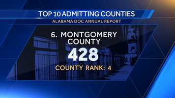 6. Montgomery County: 428County rank: 4