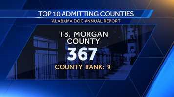 T8. Morgan County: 367County rank: 9