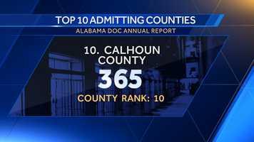 10. Calhoun County: 365County rank: 10