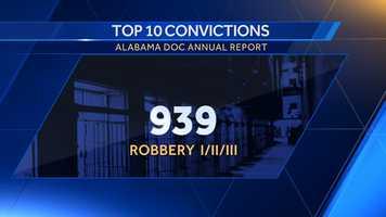 5. Robbery I/II/III: 939