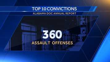 9. Assault offenses: 360