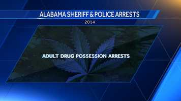 The Alabama Law Enforcement Agency provides a yearly report releasing statistics from law enforcement throughout the state. Here are ten counties in Alabama with the highest amount of arrested adults for drug possession in 2014.