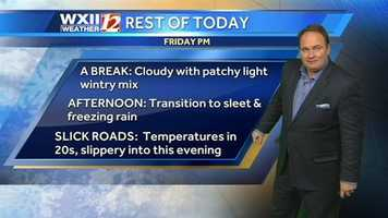 Winter weather details for the day