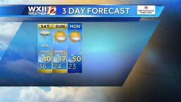 3-day forecast
