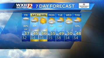 7-day forecast. Stay with WXII for the forecast.