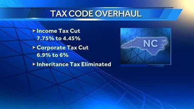 bill_taxes