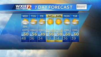 Make sure to stay with WXII 12 News and wxii12.com for forecast updates.