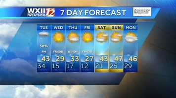 7-day forecast. Stay with WXII for updates.