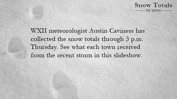 Austin combined some numbers from earlier today if you'd like to proceed and check those out.
