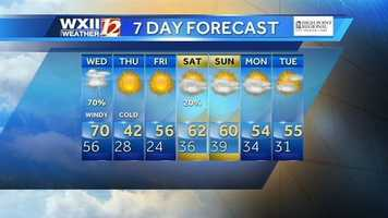 Here is the 7-day forecast. Stay with wxii12.com and WXII 12 News for updates.