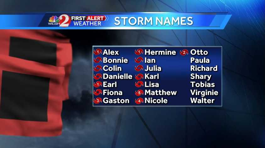 2016 hurricane season storm names