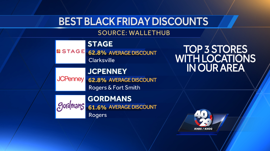 Best Black Friday Discounts