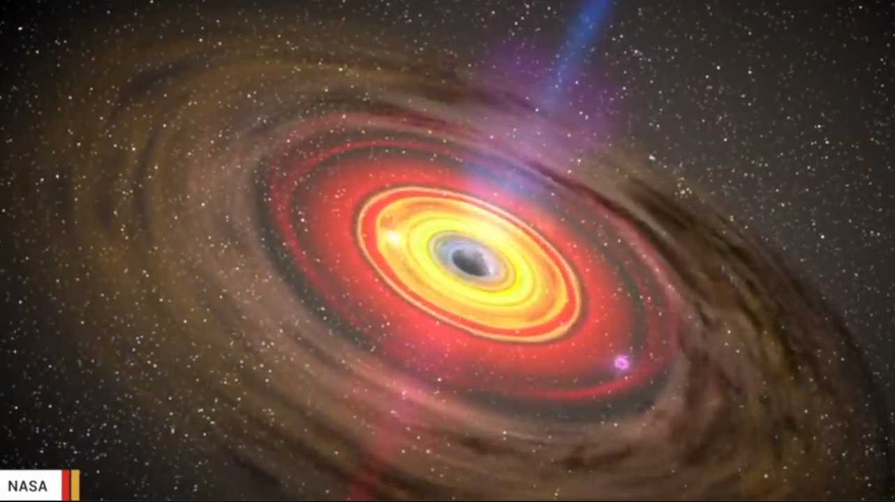 an analysis of black holes in modern astronomy  one of the most mysterious phenomena in modern astronomy: the behavior   tilted accretion onto a black hole with jets (model w-hr, billion cell run)  of  physics and astronomy at northwestern's weinberg college of arts and sciences   black holes are thought to harbor tilted disks -- meaning the disk.