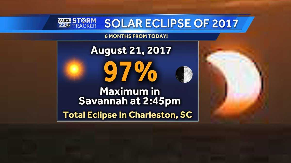 Weather blog wednesday rain chance countdown to the for Weather forecast solar eclipse 2017