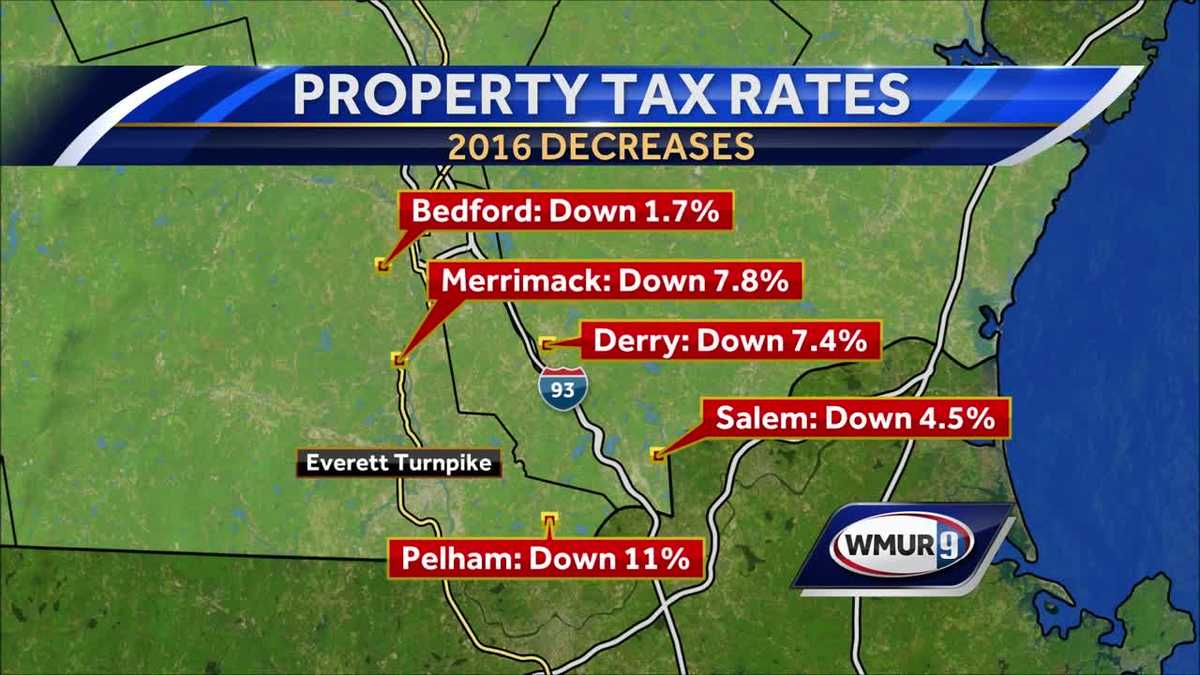 Merrimack Nh Property Tax Rate