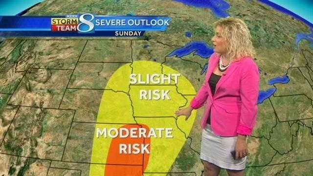 weather risk