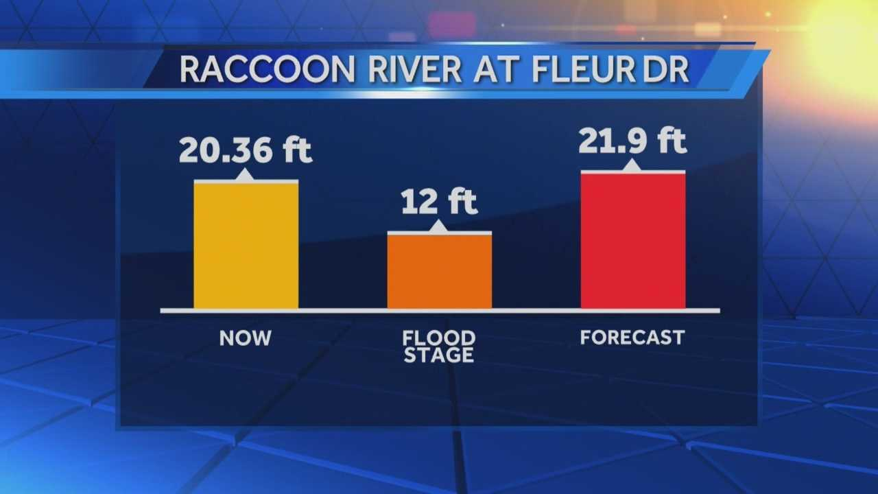 Fleur and other roads in Des Moines remain closed due to flooding.