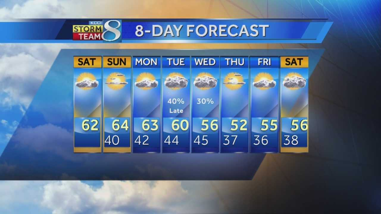 VIDEOCAST: Meteorologist Frank Scaglione's 8-Day Forecast