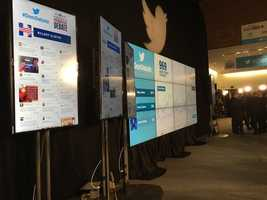 Twitter is providing live analysis of activity on social media during the debate.