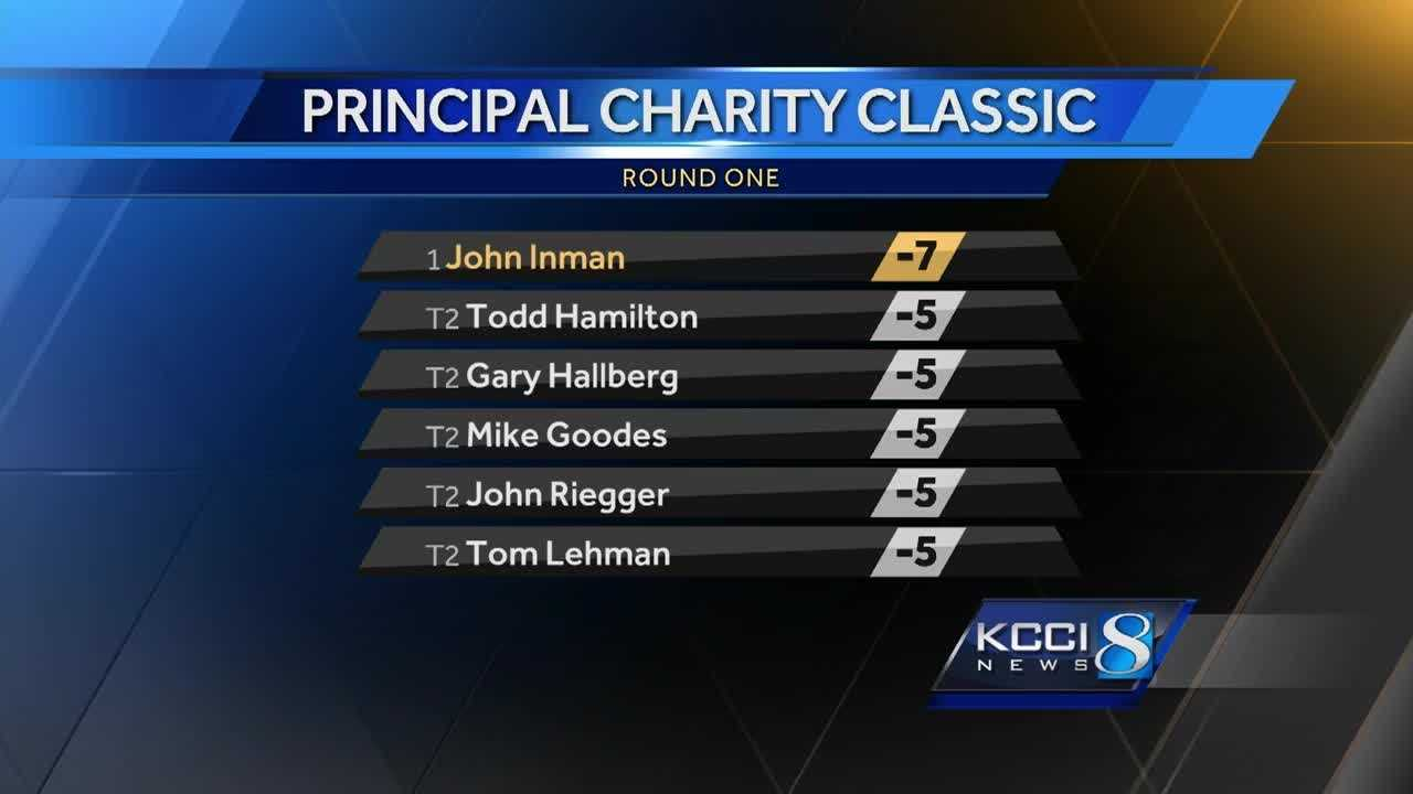 The Principal Charity Classic is underway, and KCCI's Tony Seeman has today's recap from the Wakonda Club.