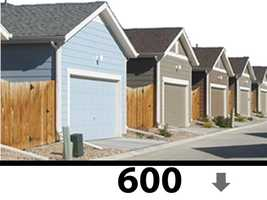 The state reduced storage permits by 600 last July.