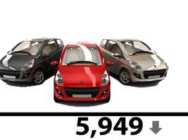 At least 5,949 passenger and non-passenger vehicles will be eliminated under the governor's order.