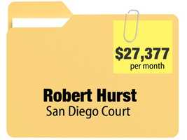 No. 2: Robert Hurst receives $27,377.08 a month for an annual $328,524.96 pension from San Diego County Superior Court.