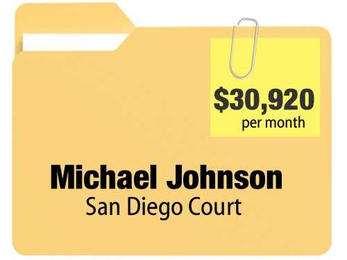 No. 1: Michael Johnson receives $30,920.24 a month for an annual $371,042.88 pension from Solano County.