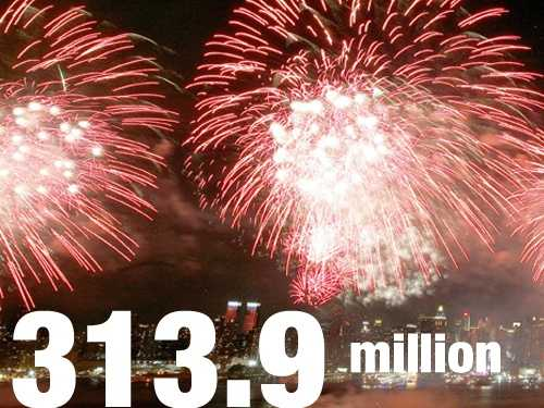 The nation's estimated population on this Independence Day.