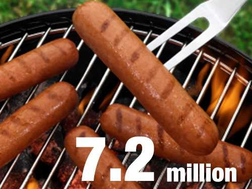 The total of cattle and calves production in Texas was 7.2 million pounds in 2011. Chances are that those backyard meals that millions of American will grill this Independence Day came from the Lone Star State.