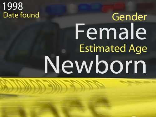 98-04705Estimated age: NewbornDate found: Nov. 11, 1998Circumstances: Baby girl was found lying in two large bath towels at the entrance to Fair Oaks Presbyterian Church.