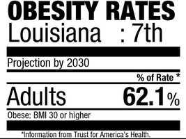 7. (tie) Louisiana (62.1%)Current rate: (33.4%)