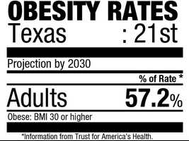21. Texas (57.2%)Current rate:(30.4%)