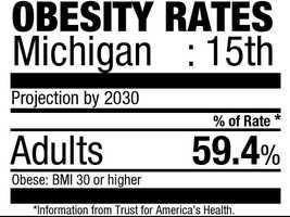15. Michigan (59.4%)Current rate: (31.3%)