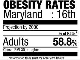 16 (tie) Maryland (58.8%)Current rate: (28.3%)
