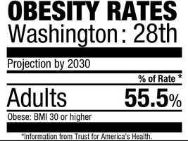 28. Washington (55.5%)Current rate: (26.5%)