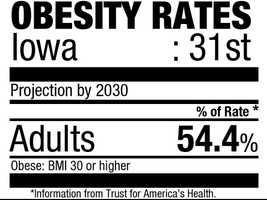 31. Iowa (54.4%)Current rate:(29.0%)