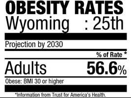 25. Wyoming (56.6%)Current rate: (25.0%)
