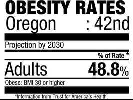 42. Oregon (48.8%)Current rate:(26.7%)