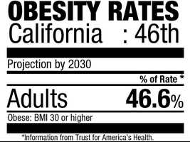 46. California (46.6%)Current rate:(23.8%)