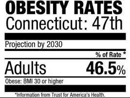 47. Connecticut (46.5%)Current rate: (24.5%)