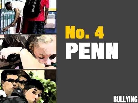 Pennsylvania ranks fourth.