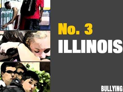 Illinoisranks third.
