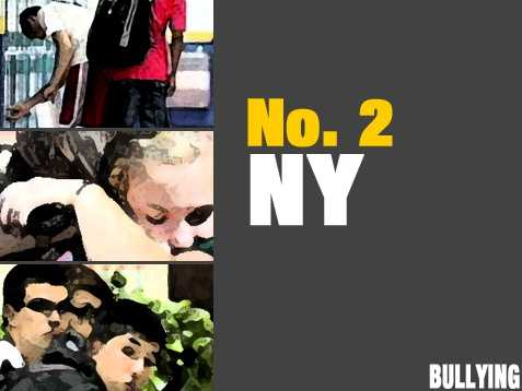 New York ranks second.