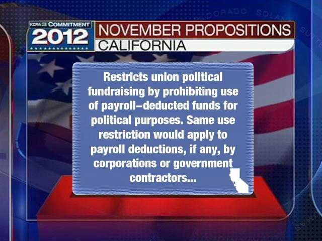 "Prop. 32""Prohibits Political Contributions by Payroll Deduction. Prohibitions on Contributions to Candidates. Initiative Statute."""