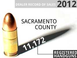 Sacramento County had 11,172 recorded sales of handguns this year, between January and August, according to the California Department of Justice.