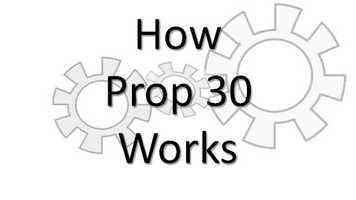 This slideshow provides a step-by-by step illustration of how Gov. Jerry Brown's Prop 30 would work. It would increase income and sales taxes and spend the money on schools and other state budget programs.