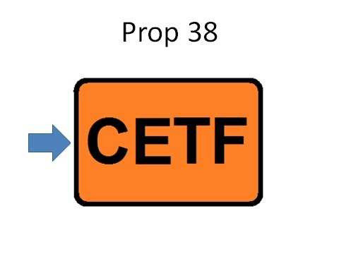 Revenues from Prop. 38 would be deposited into a newly created California Education Trust Fund. It would be managed by the state controller and would be outside the state's general fund. Its revenues would not apply to Prop. 98 -- the formula used to determine California's minimal level of education funding.