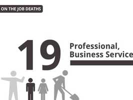 For the industry of professional and business services, 19 deaths were reported by the state of California.